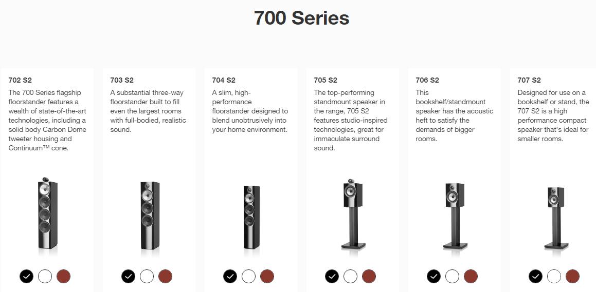 B&W-700-Series
