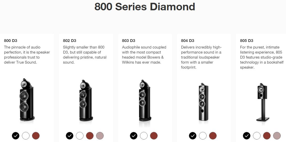 B&W-800-Series-Diamond
