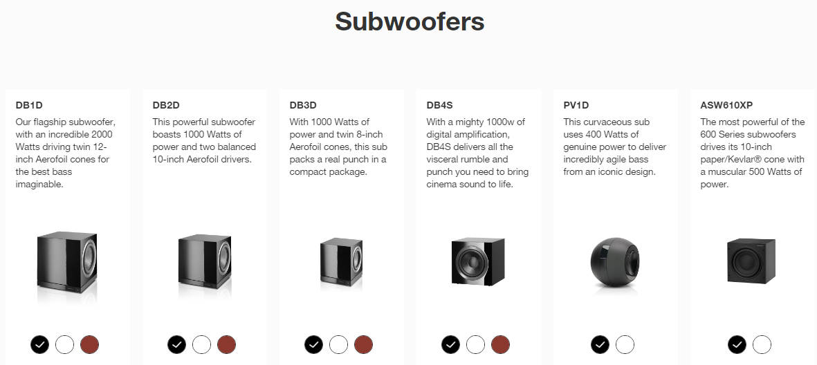 B&W-Subwoofers
