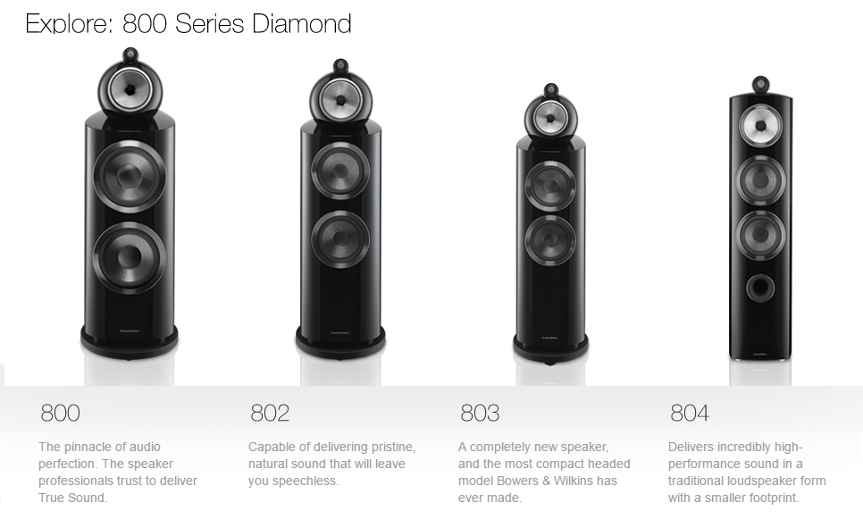 Bowers_and_Wilkins_800_Series_Diamond-1.png